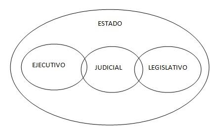 Ordensocialdemocratico
